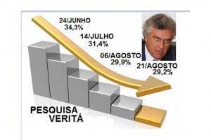 ronaldo-caiado-verita-1