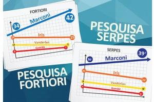 pesquisas-serpes-fortiori