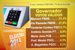 fortiori1